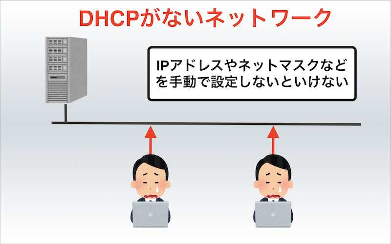 DHCP(Dynamic Host Configuration Protocol)の仕組みをざっくり説明!